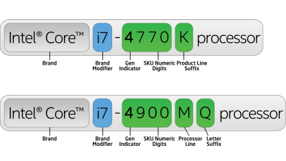 SOLVED: What Do The Suffix Letters on Intel Processors Mean   Up