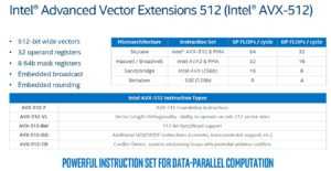 Intel-AVX-512-different-versions