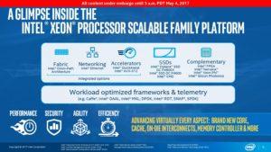 Intel-Xeon-Skylake-Scalable-improvements