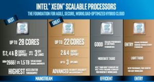 intel-scalable-processors-lines