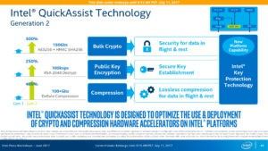 intel_xeon_scalable_processor-quick-assist-v2