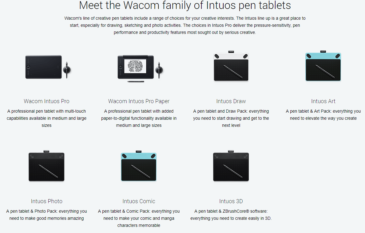 Solved What Is The Difference Between Wacom Intuos Products Up