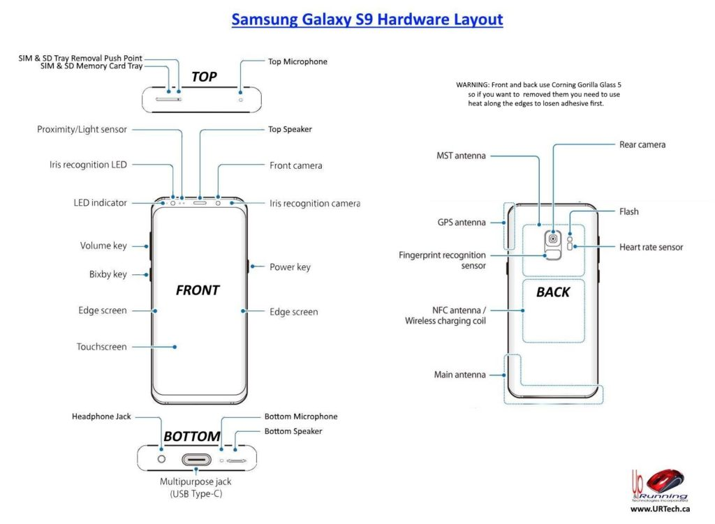 SOLVED: Samsung S9 Hardware Layout Including Buttons, Camera