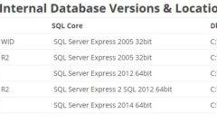 Windows-internal-data-base-versions-wid