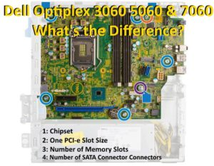 SOLVED: What is the Difference Between Dell Optiplex 3060
