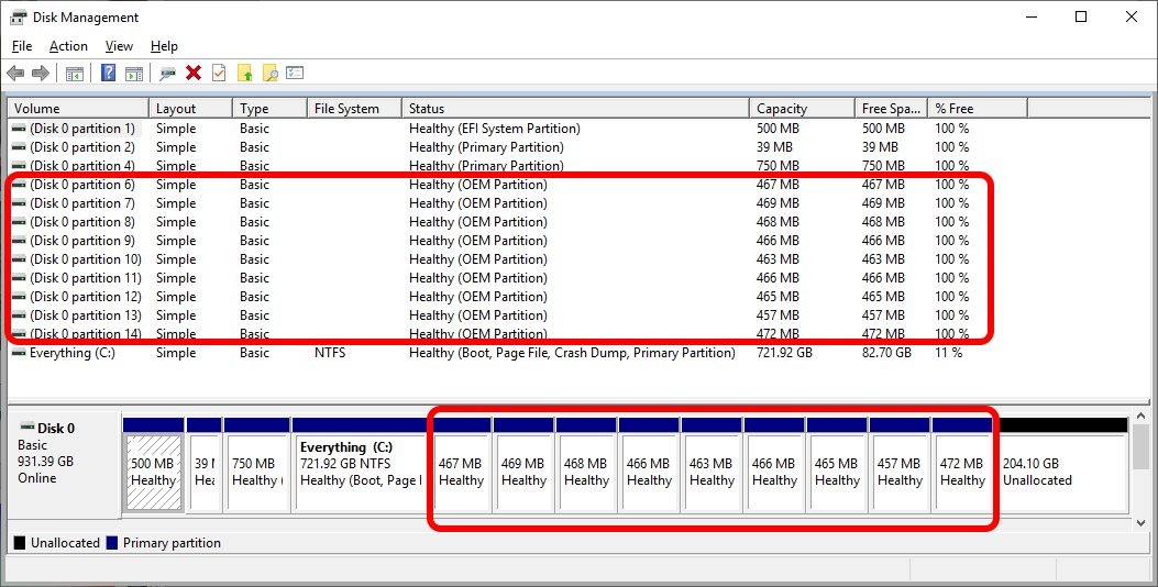 Everything You Need To Know About HEALTHY (OEM PARTITION)s