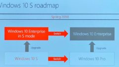 Windows-10-s-mode-roadmap-2018
