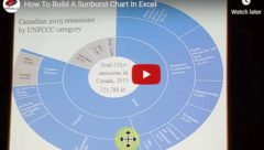 how to build a sunburst chart in excel