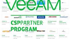 Veeam Cloud Partners